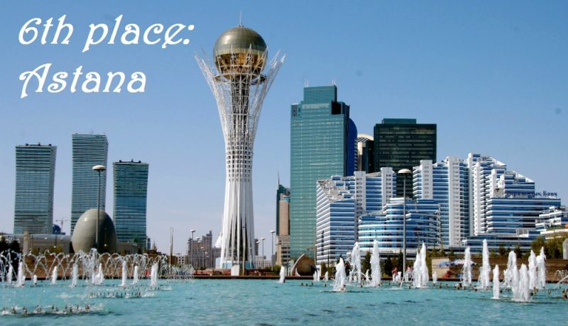Top 6 Astana